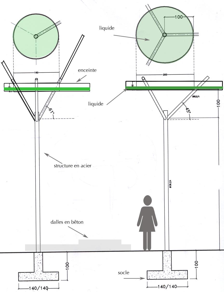 estructura-arbol.jpg