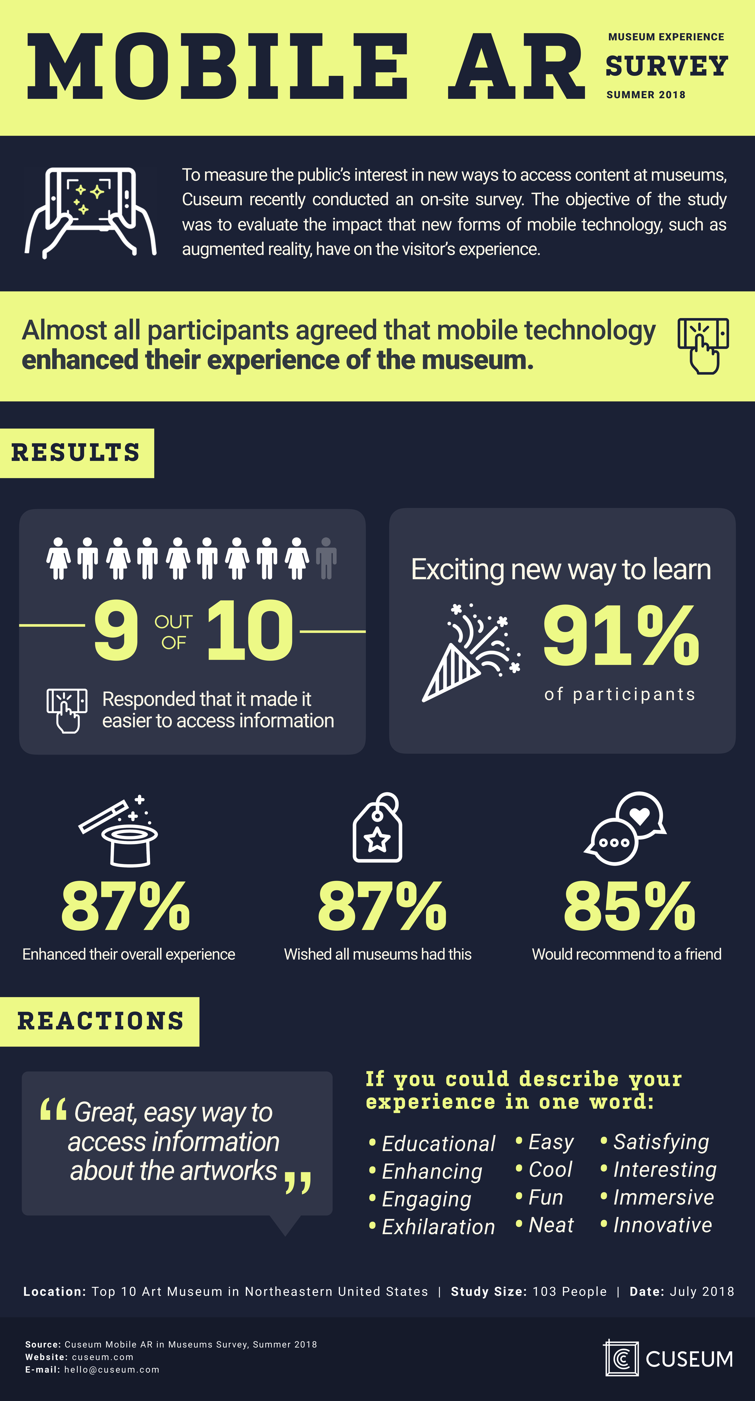 Cuseum-Mobile-AR-Survey-Infographic-2018.png