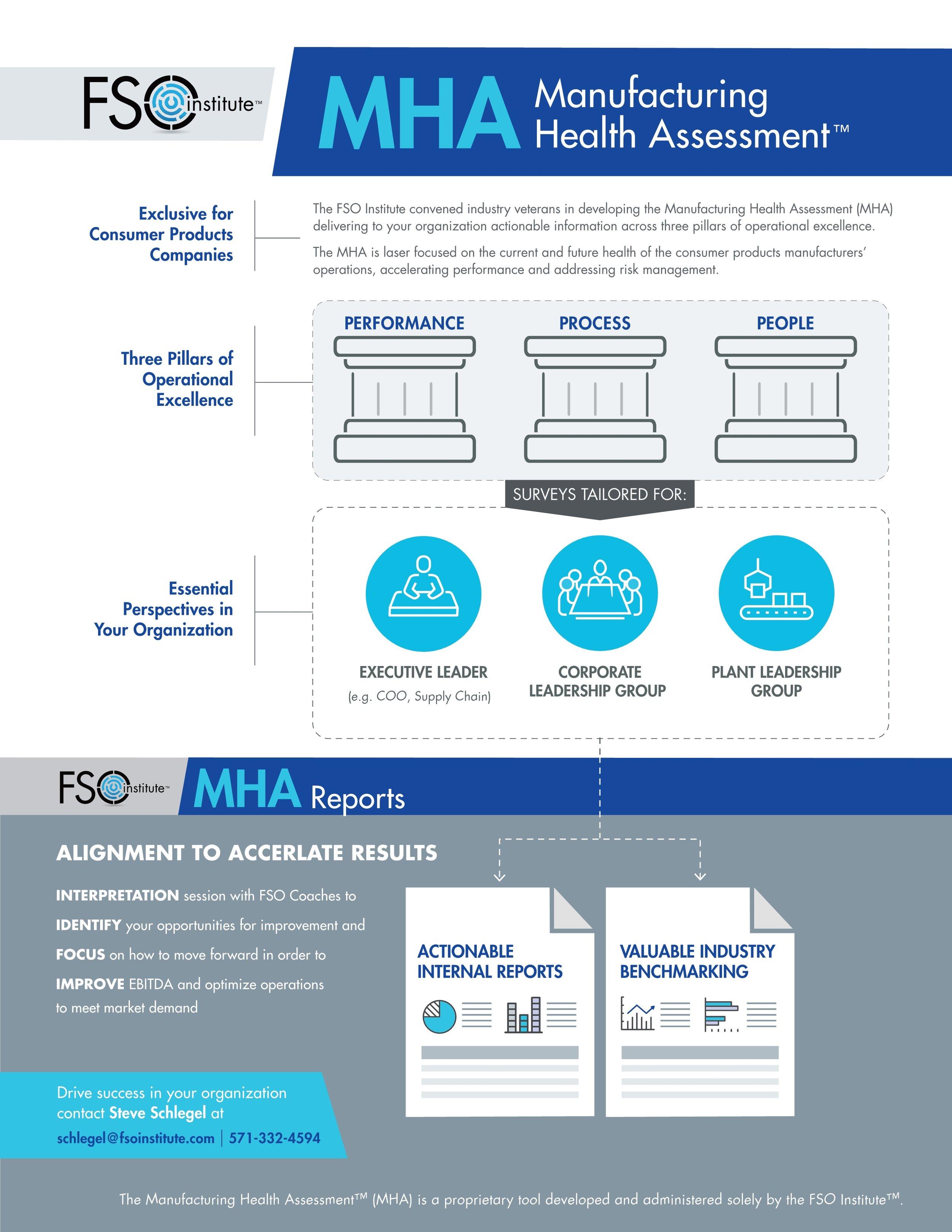5_1_19_MHA_infographic_Update5_19.jpg