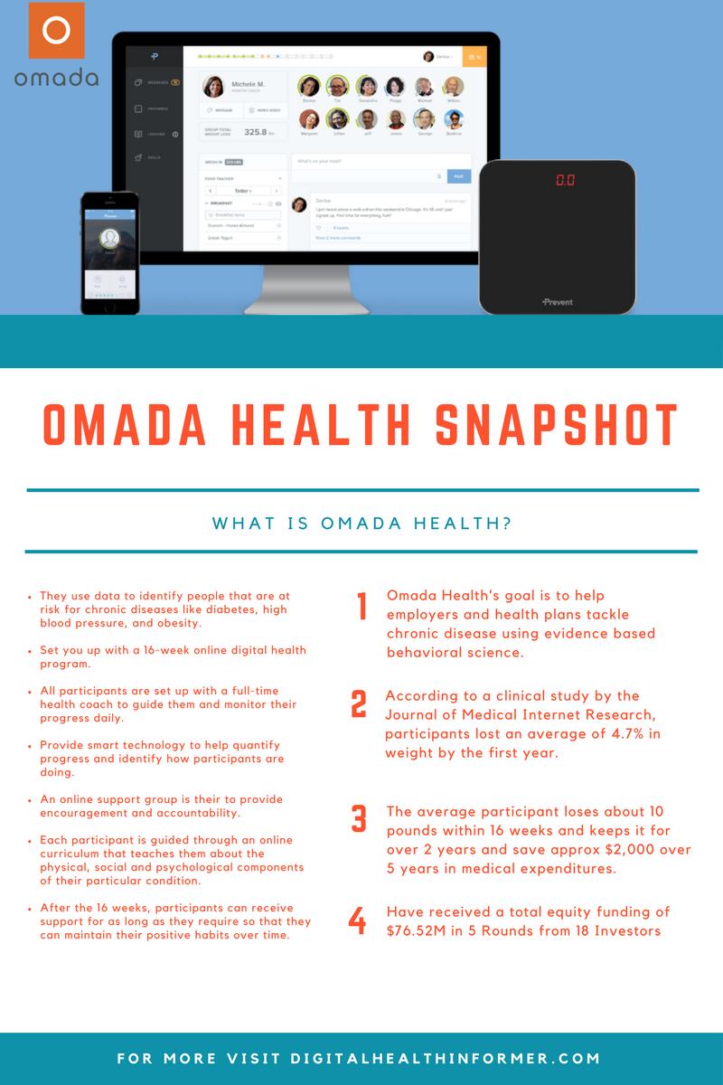 Omada Health Snapshot.png