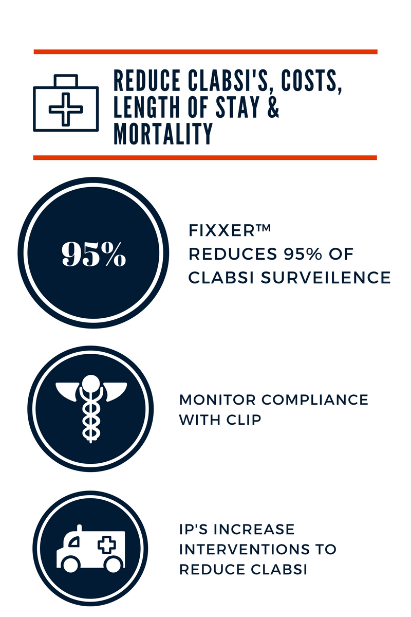 Reduce The Burden Of Central Line Associated Infection (CLABSI) Surveillance