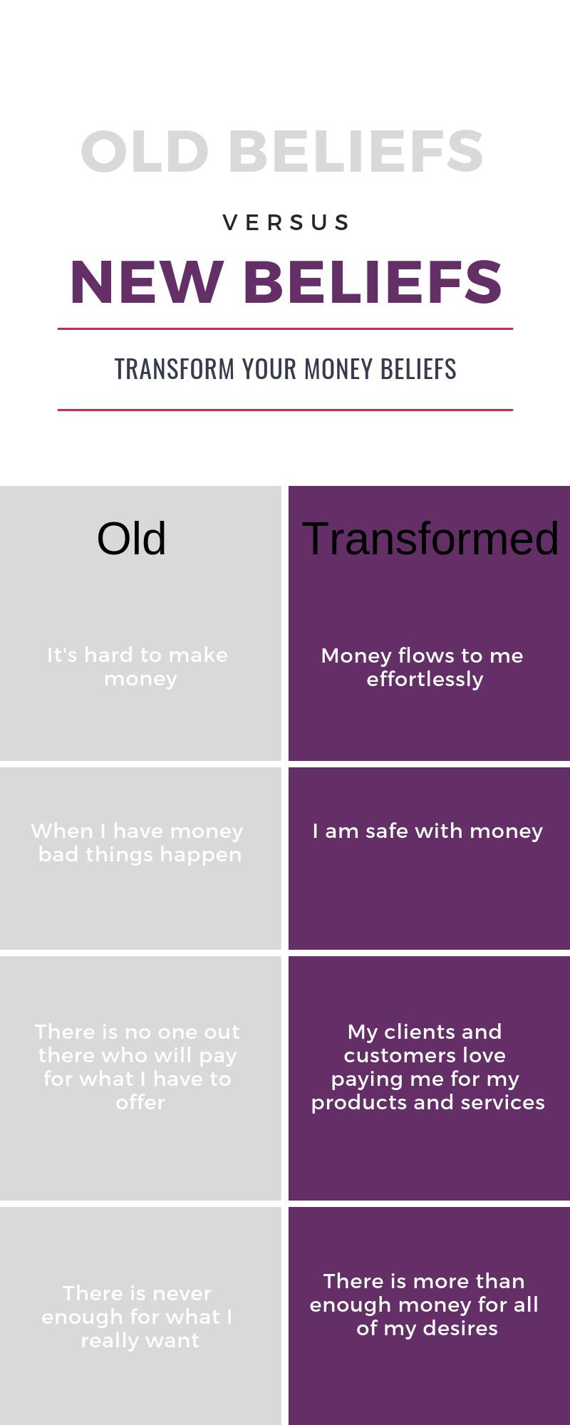 Money Belief Examples (1).png