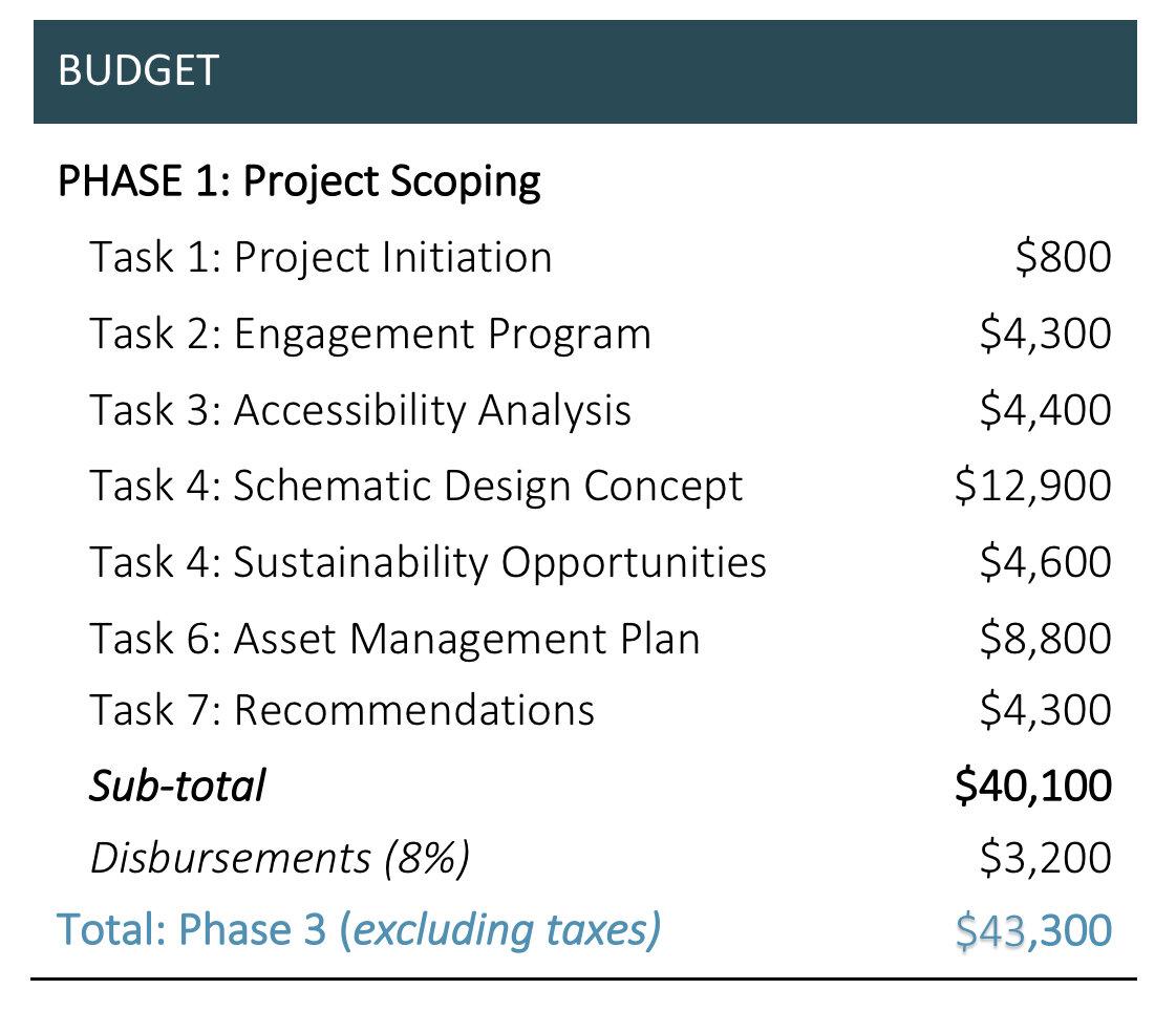 Urban Matters Budget.jpg