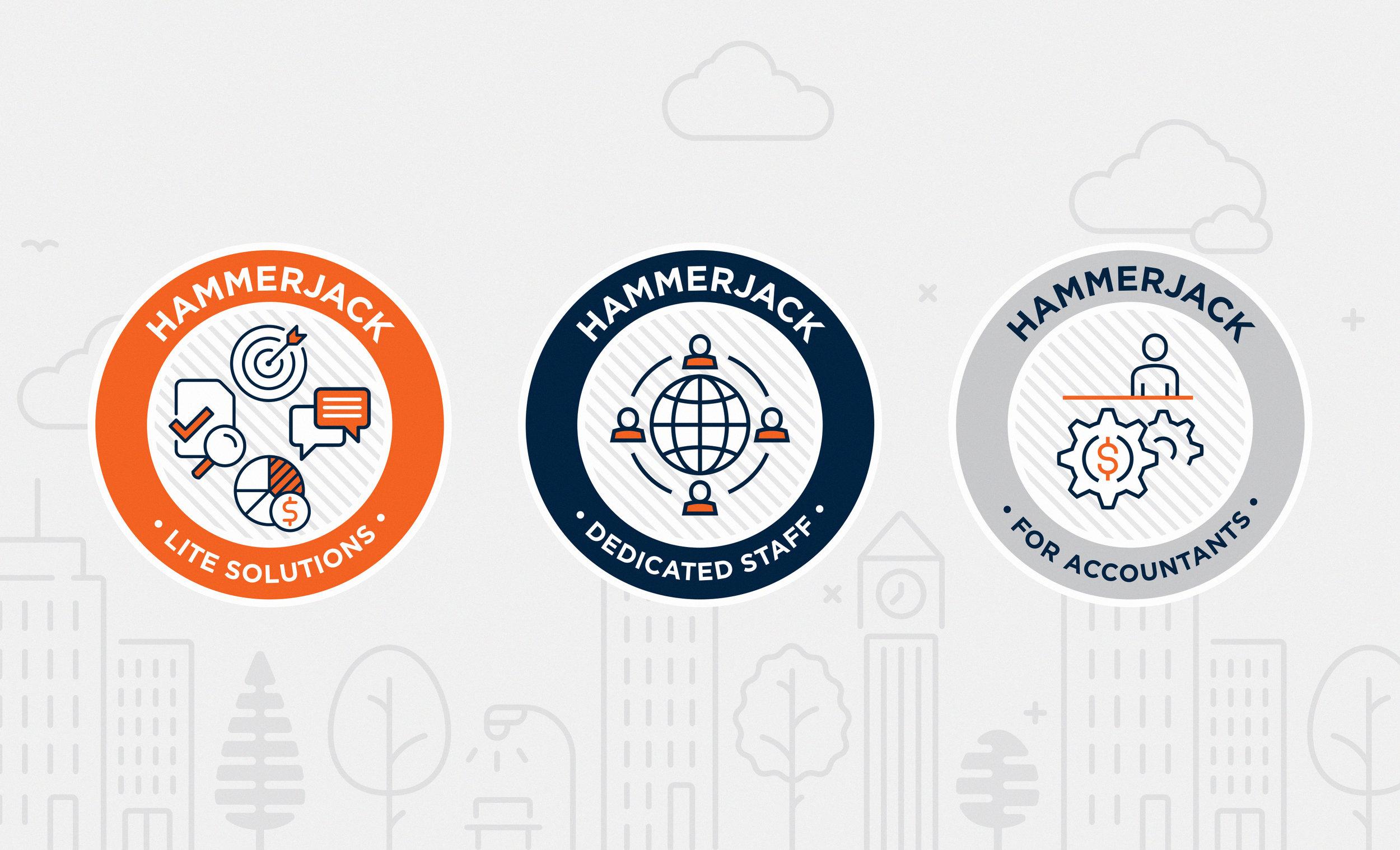Service channels branding