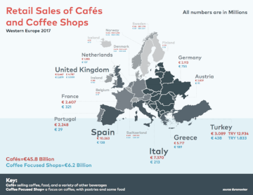Retail Sales of Cafes and Coffee Shops in Western Europe 2017  We know the global coffee market is big, but how big? The first step in establishing good global data is to take a step back and find data at the national level. In these infographics, we focus on national café and coffee shop market sizes in Western Europe.   Download Infographic   Read SCA News Article