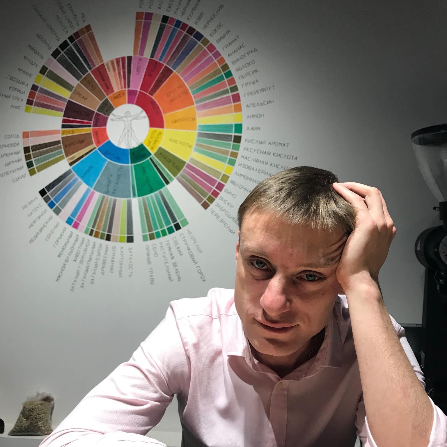 Ilya Savinov