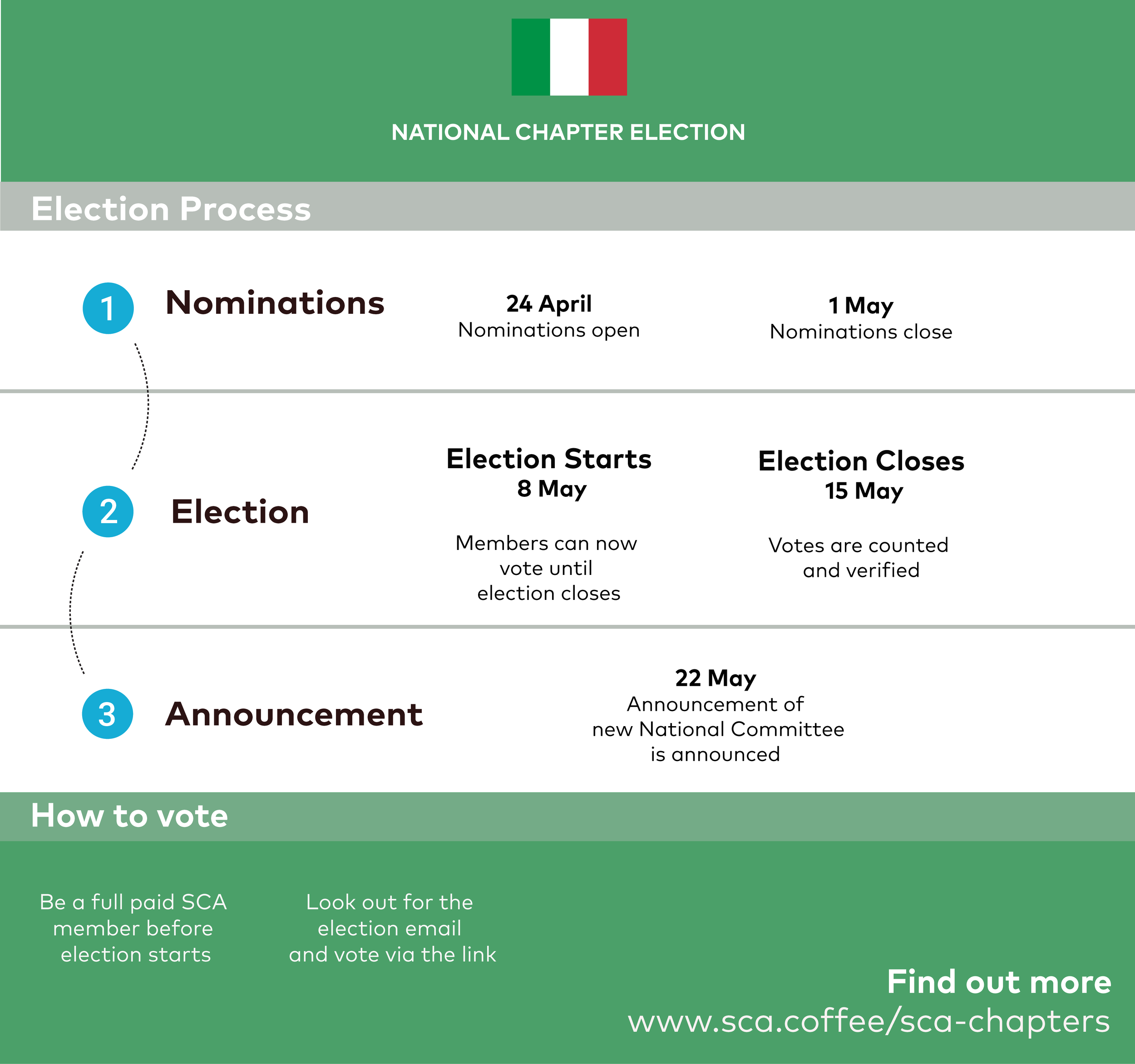 Itlay Election Inforgraphic - 2019-01.png