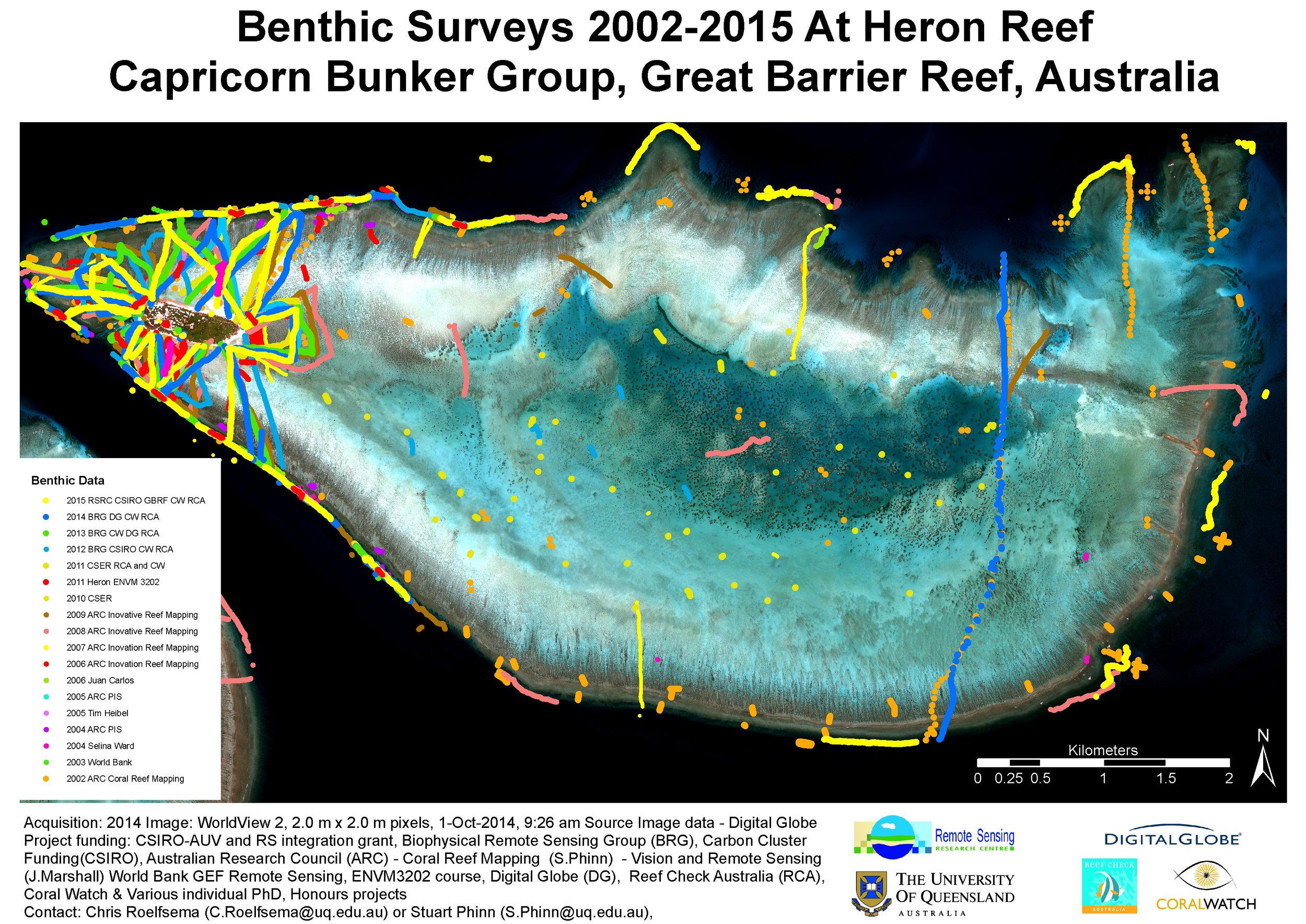 benthic surveys