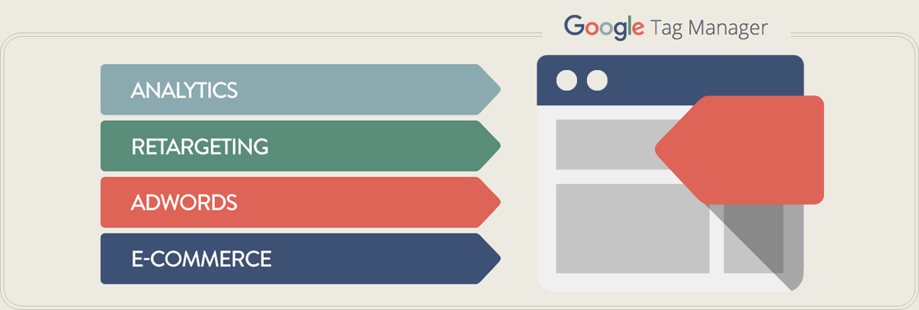 google-tagmanager