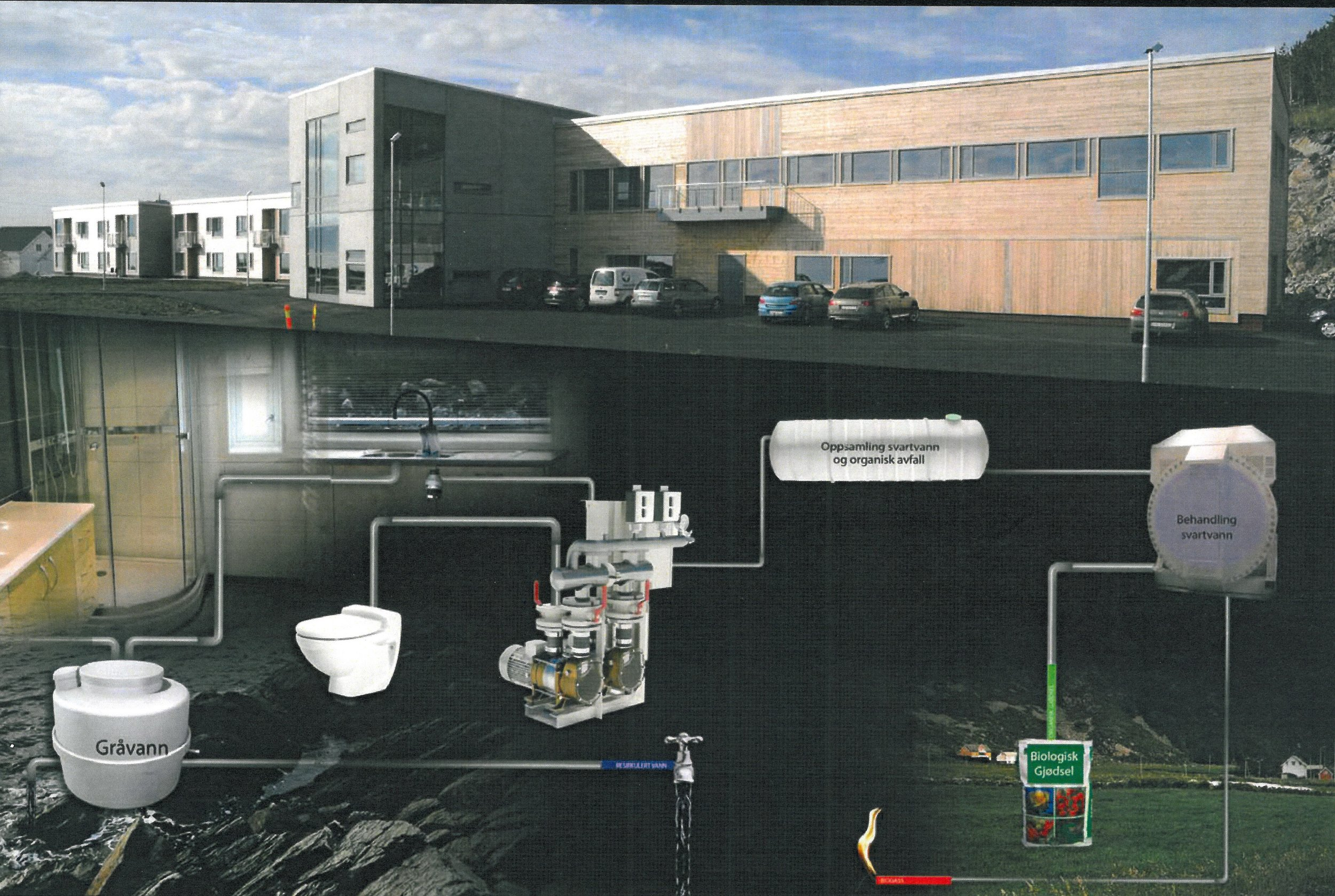 Kildeseparert avløp med etterbehandling av grått og svartvann