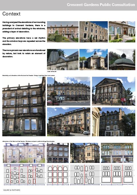 Community Consultation Information Materials