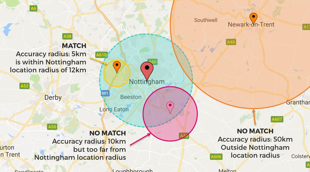 locationAccuracy.png