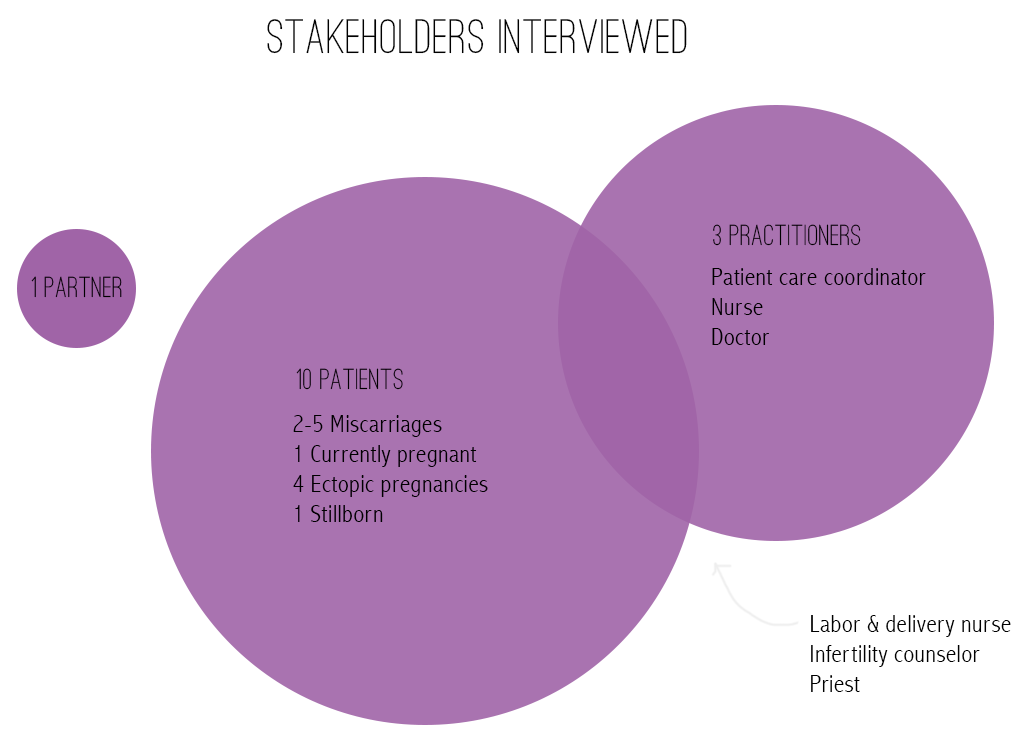 stakeholders copy.png