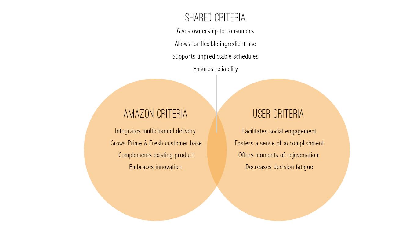 design criteria.png