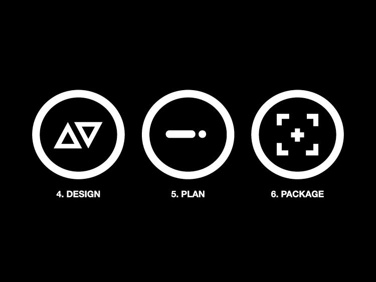 Steps 4–6. Design. Plan. Package.
