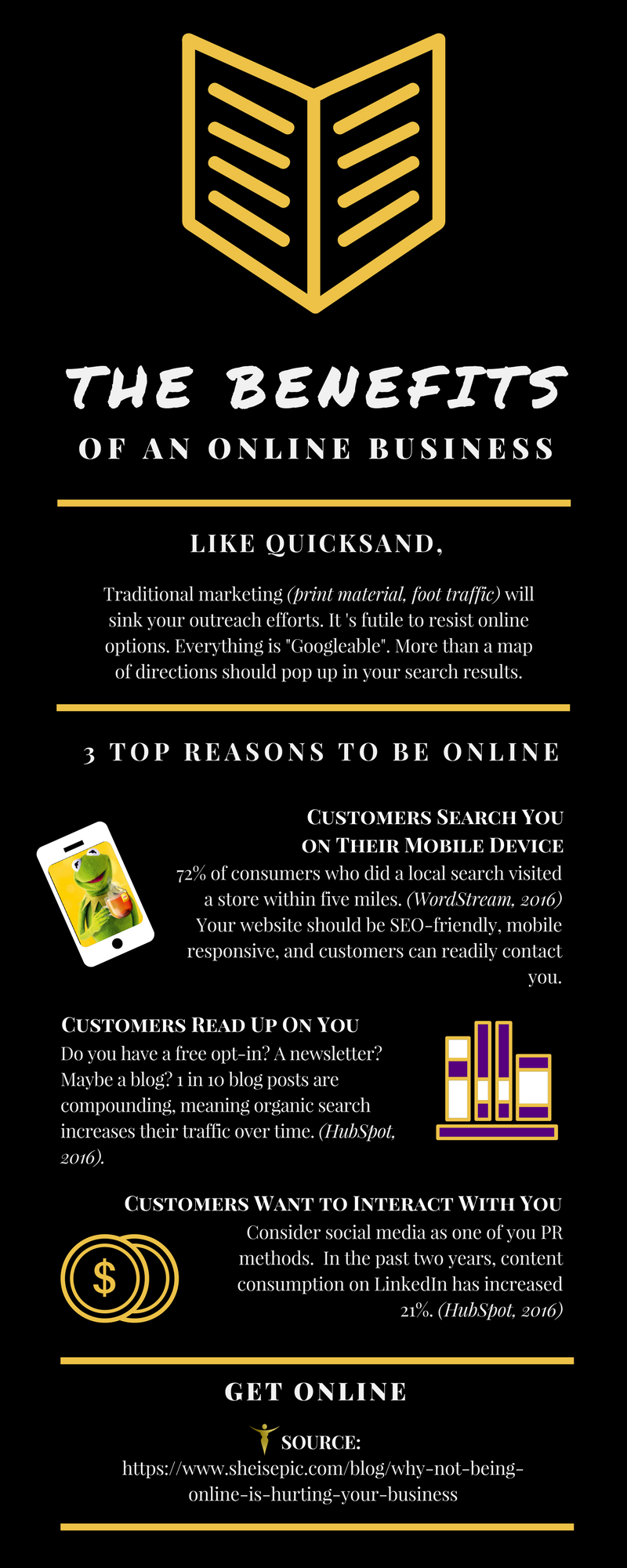 The Benefits of an Online Business