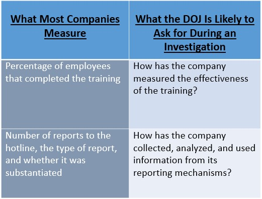 Metrics that Matter Part 1 Graphic.jpg