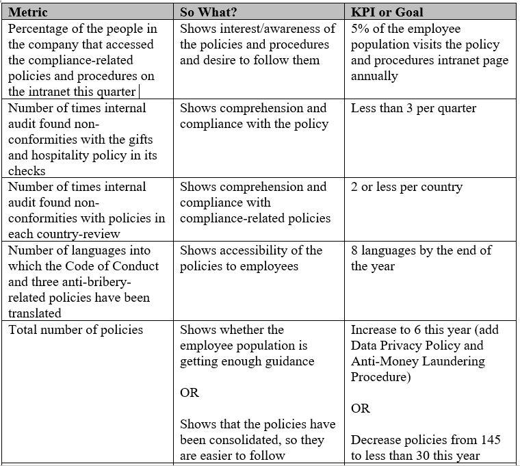 Metrics Part 2, Picture 1.JPG