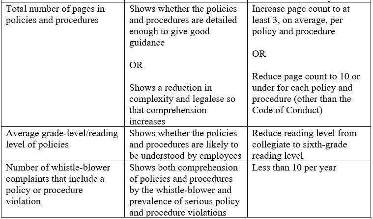 Metrics Part 2, Picture 2.JPG