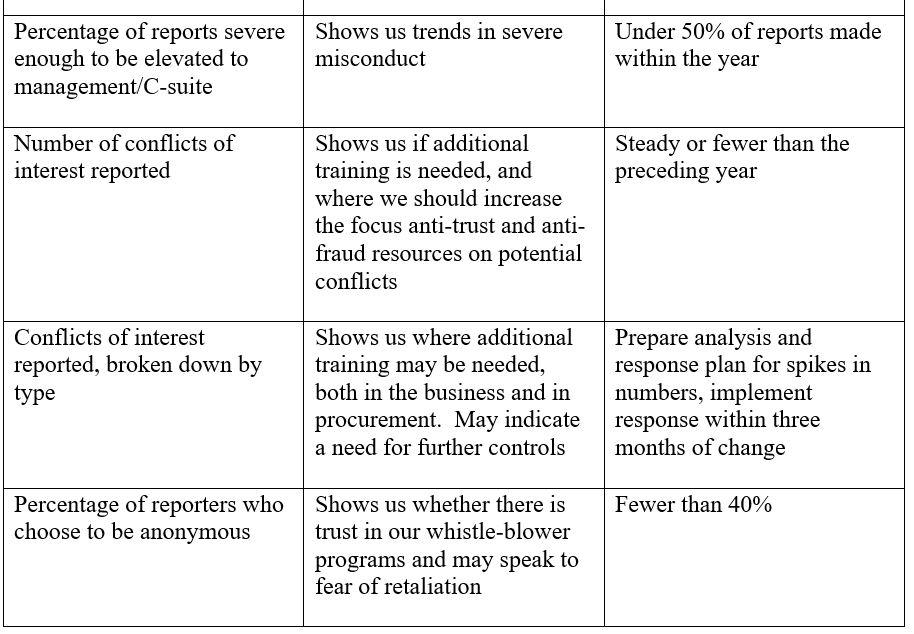Metrics 3, Picture 2.JPG