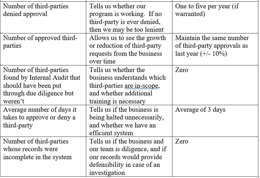 Metrics that Matter - Part 6 - photo 2.JPG