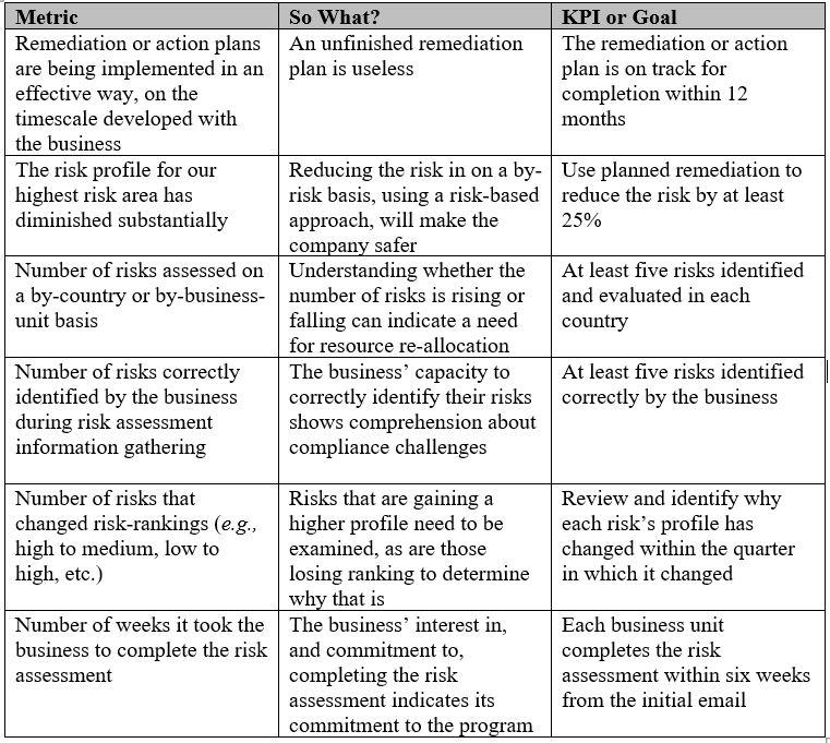 Metrics that Matter - Part 8.JPG
