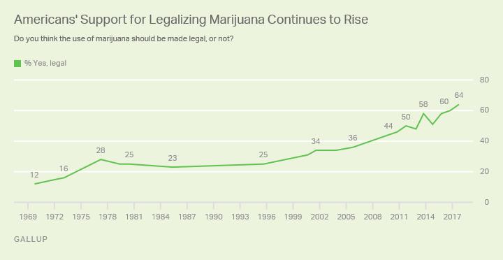 Image: Gallup