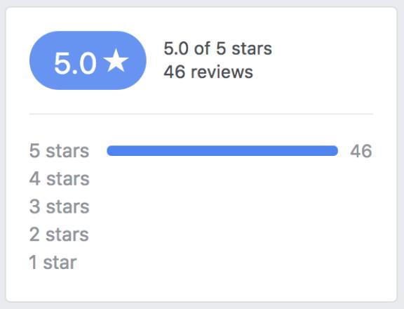 Facebook Reviews  - 5/5 Stars ★★★★★