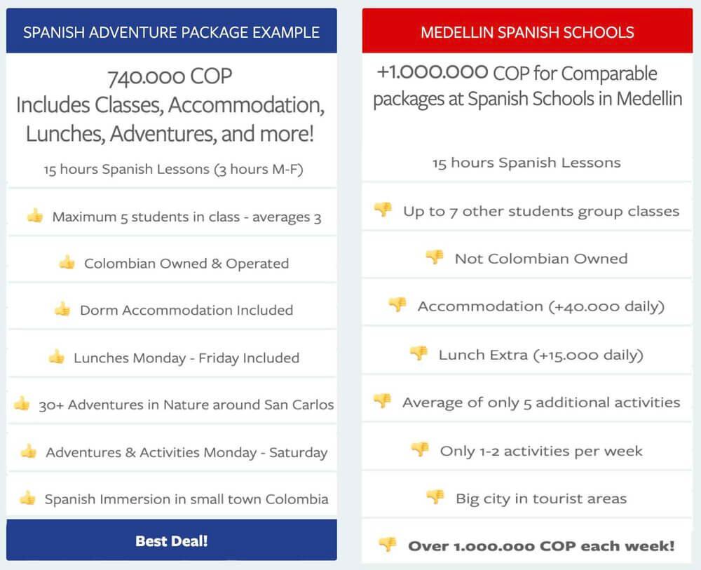 medellin-spanish-school-prices.jpg