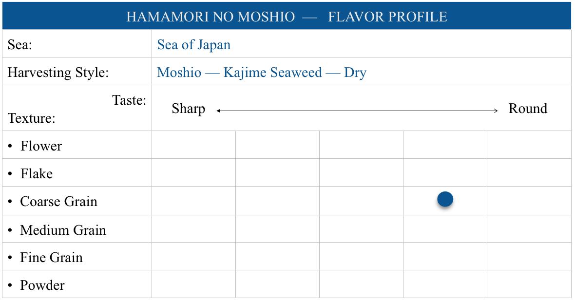 hamamori-no-moshio-seaweed-salt.jpg