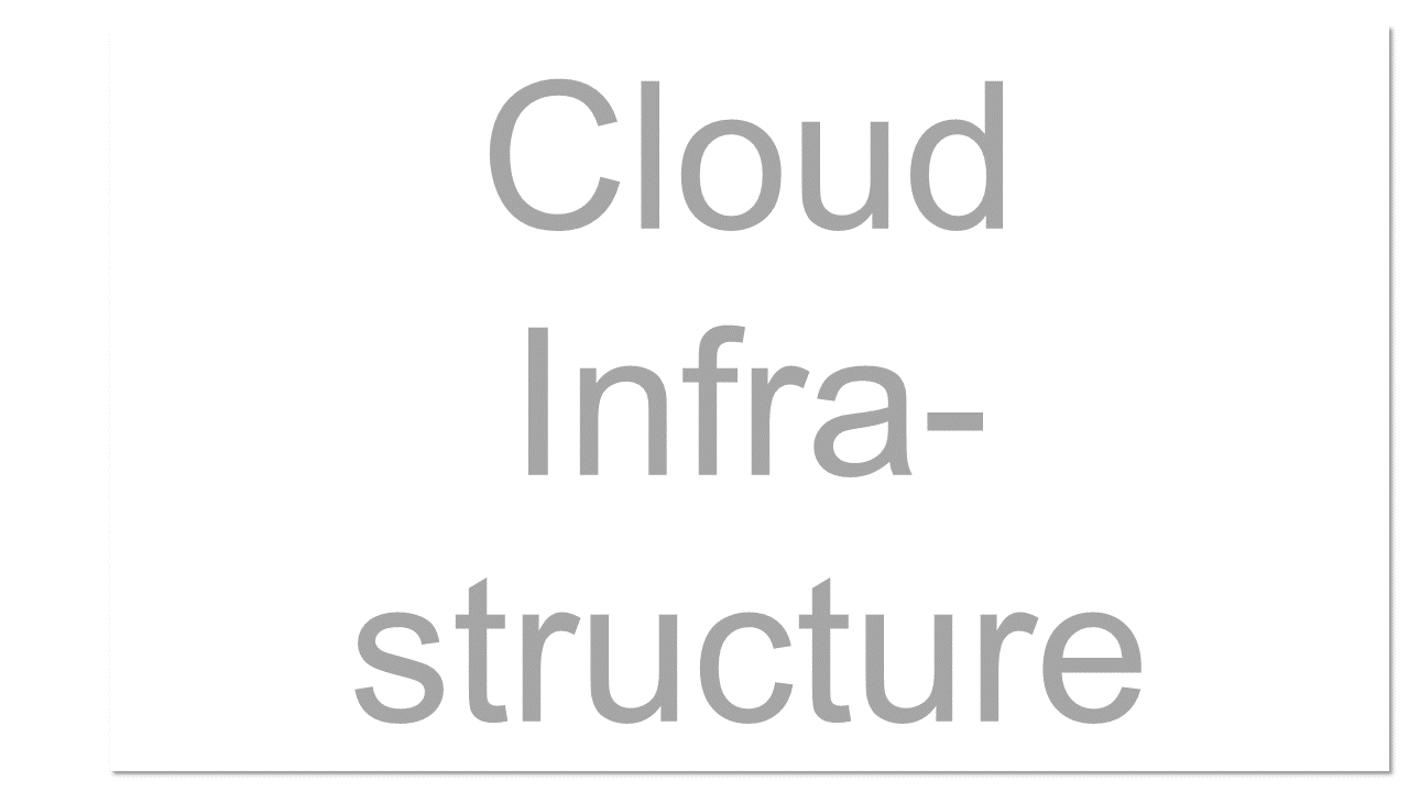 """The """"bottom"""" layer - or foundation - of the Cloud Pyramid is the delivery of computer infrastructure through virtualization. This includes servers, networks and other hardware appliances delivered either as Infrastructure Web Services or """" cloudcenters"""".Full control of the infrastructure is provided at this level."""