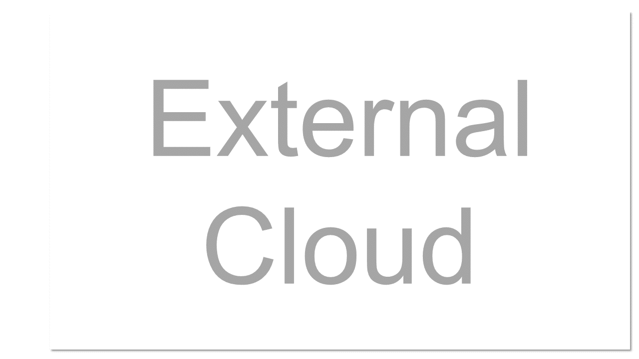 Public or private cloud services that are provided by a third party outside the organization. A cloud computing environment that is external to the boundaries of the organization.