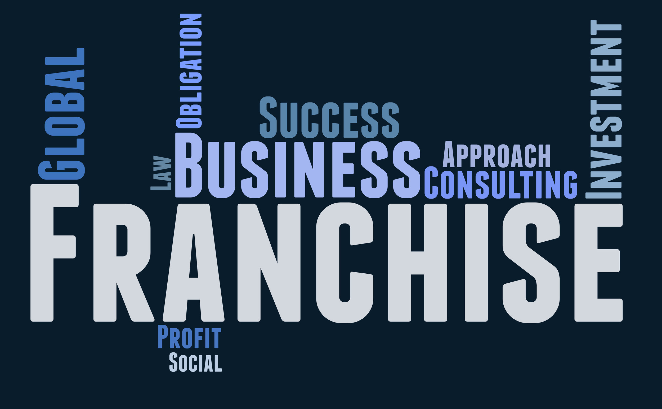 Franchise - One of the most helpful services franchisors can provide to their franchisees is... Read more