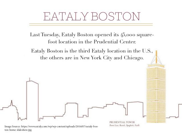 eataly boston.jpg