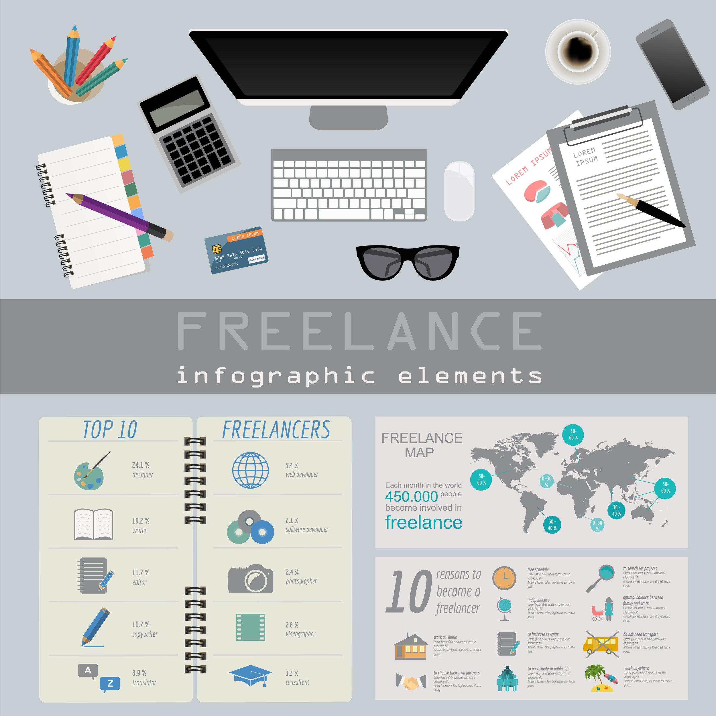Freelance Writing Statistics