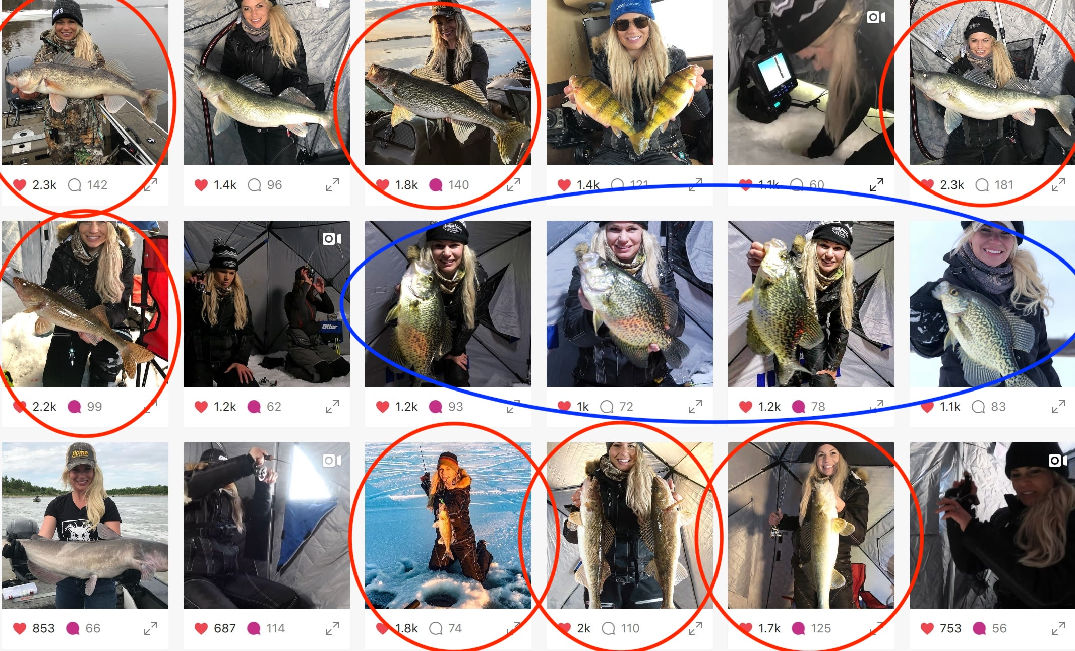 Aa you can see the images in the red are all of walleye (or sauger - the walleye's cousin). These all have similar engagement - thanks to image recognition. The blue is crappie - all having similar engagement.