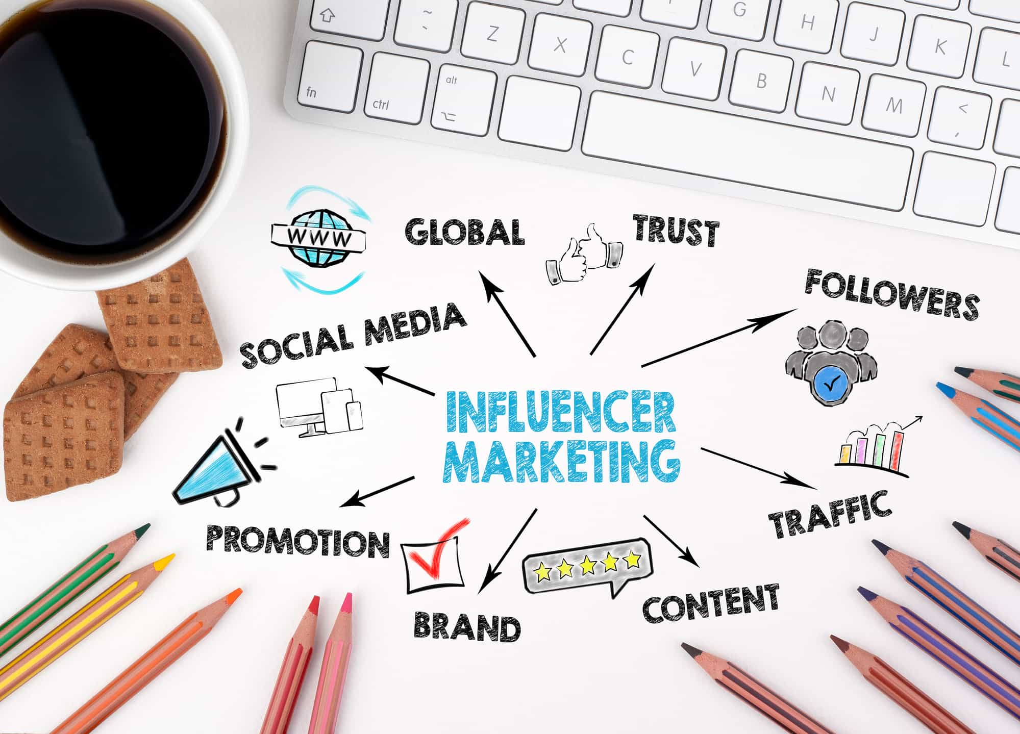 Influencer Marketing - How to Become an Online Influencer