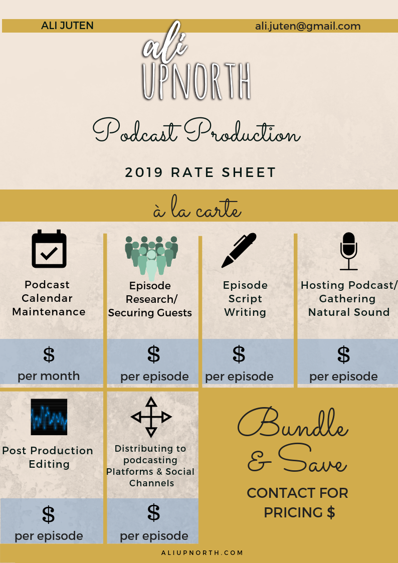 AliUpnorth_2019 Podcast Production Rates.png
