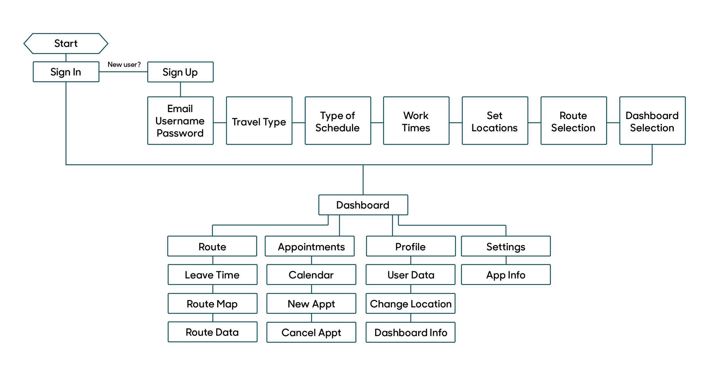 InformationArchitecture.jpg