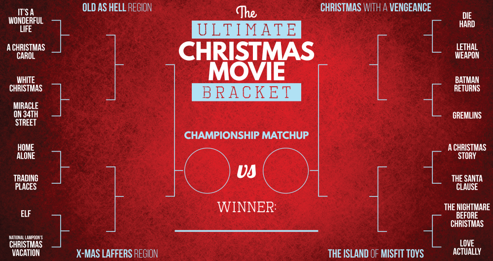 christmas_bracket-1000x530.png
