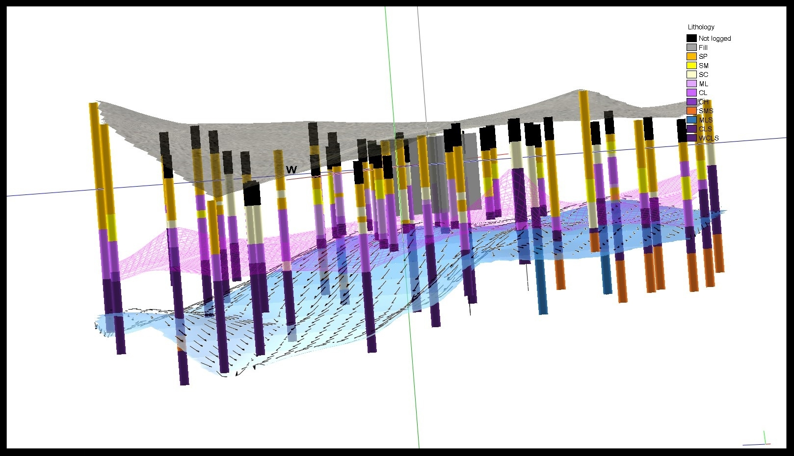 3D Groundwater modeling