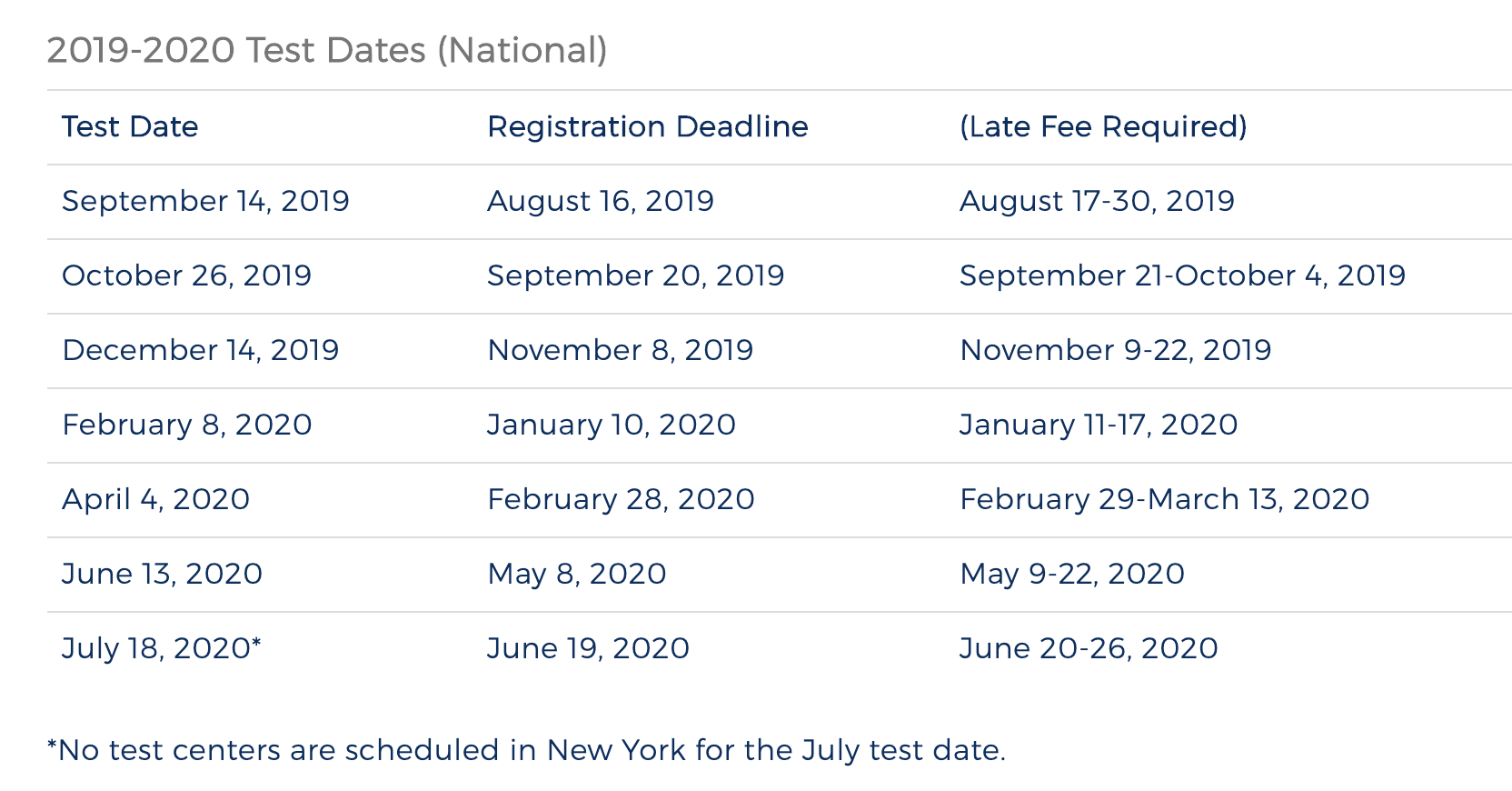 Test+Dates.png