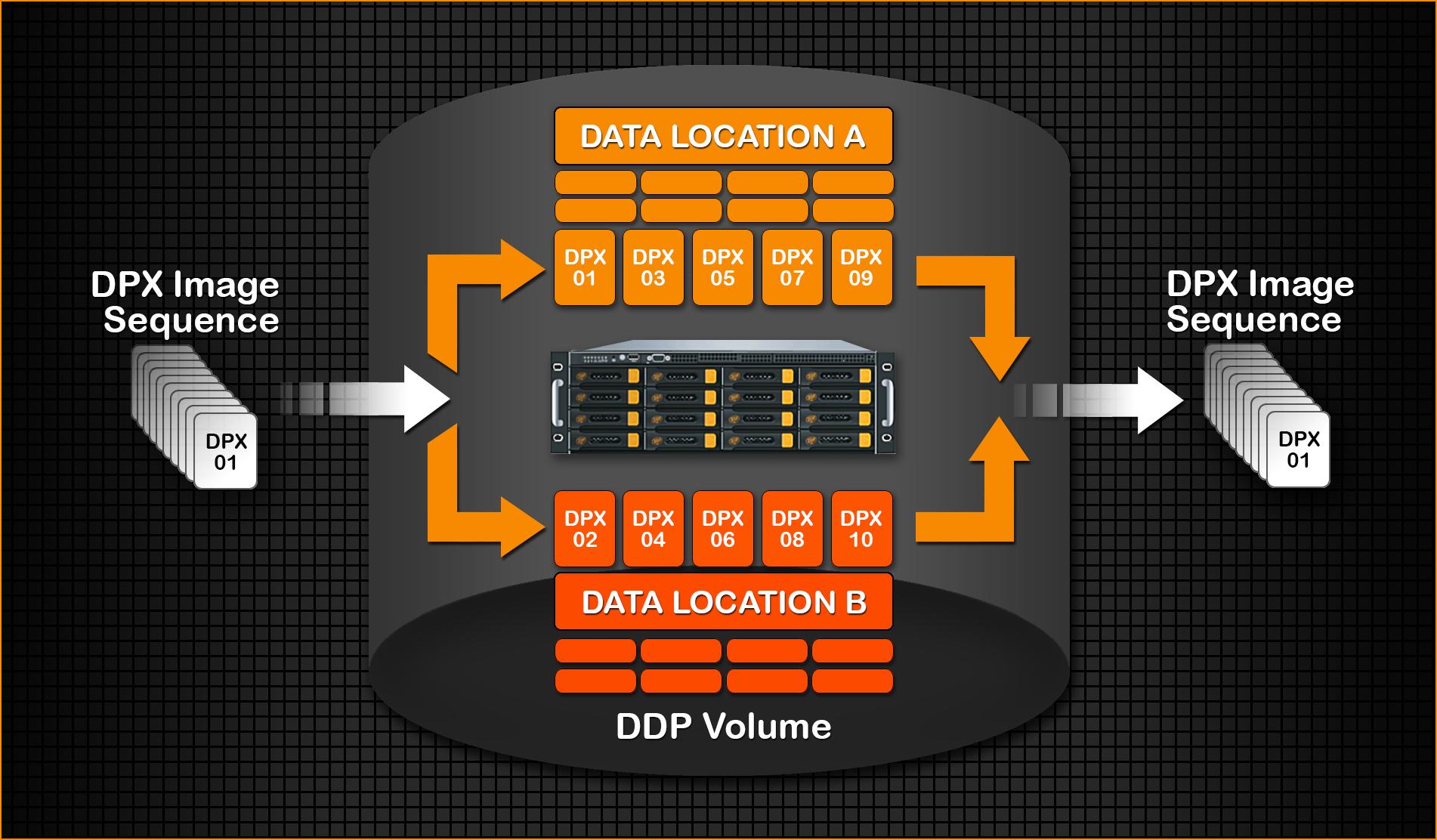 DDP-Load-Balancing-DPX.png