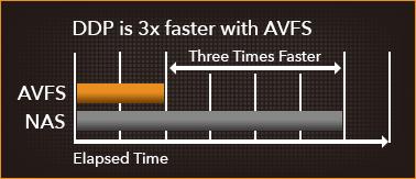 AVFS_Data.png