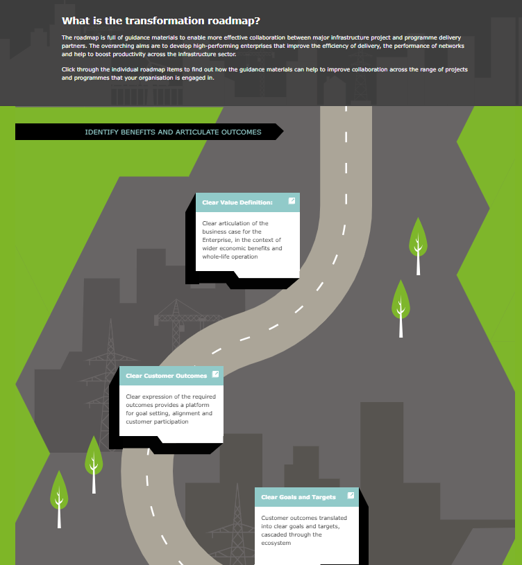 Project 13   Institution of Civil Engineers » Transformation Roadmap.png
