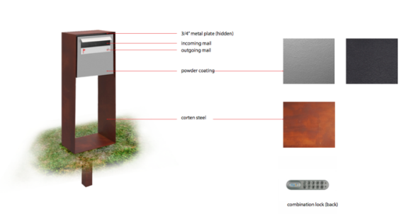 Our plans for the custom mailbox.