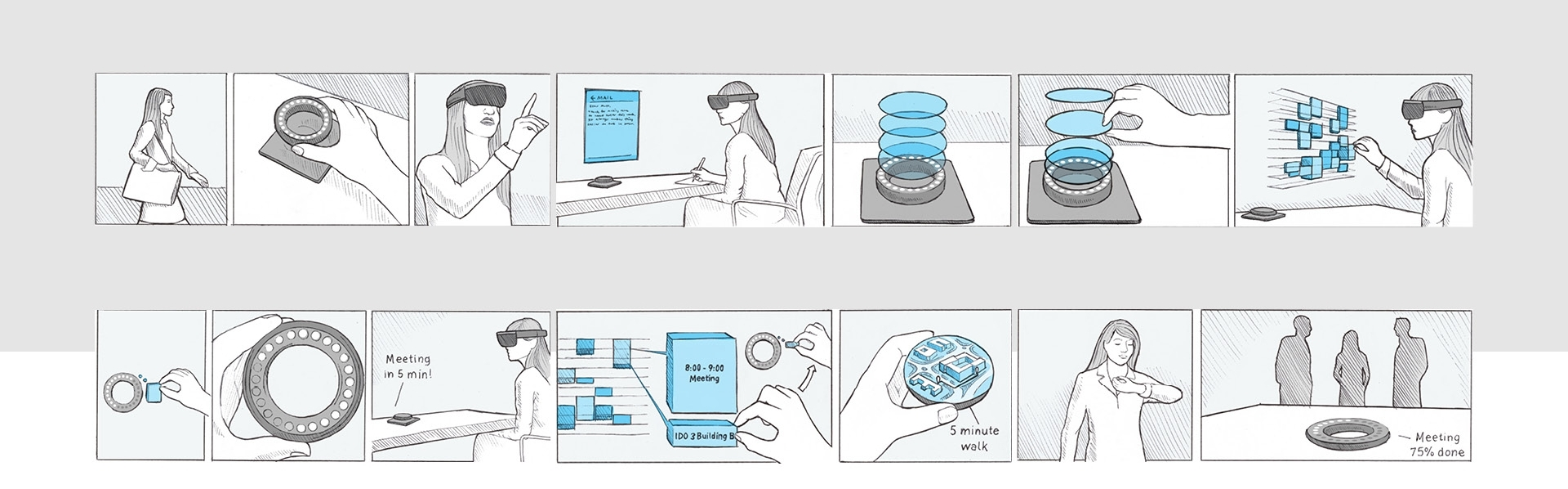 Storyboarding was used to map out the user flow of the product.