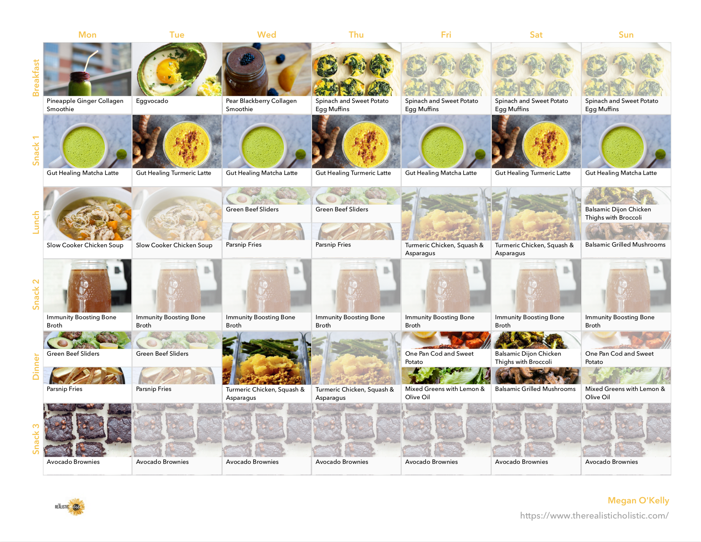 The Realistic Holistic - Meal Plans (Gluten-Free, Dairy-Free, AIP, Paleo, GAPS, SCD)