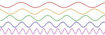 sine_waves_different_frequencies.jpg