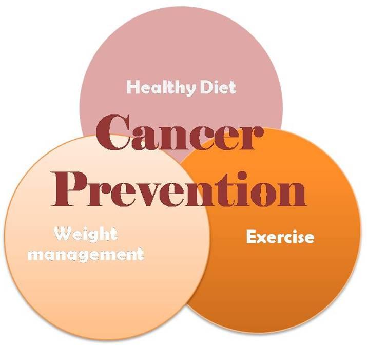 Cancer Prevention.jpg
